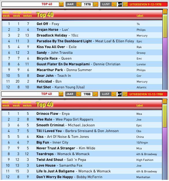 top40 week 49